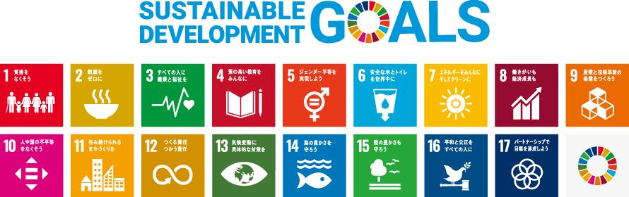 Sustainable Development Goals (SDGs) Initiatives